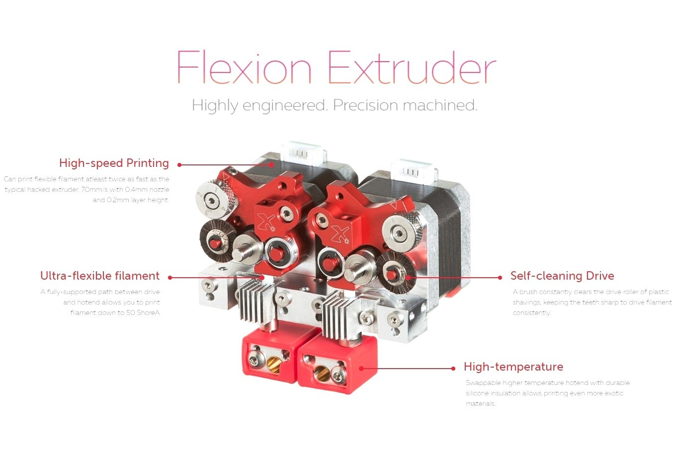 Flexion Extruder for i3 D4 Makerbot etc - 3D Print NinjaFlex